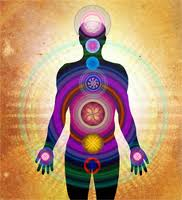 3 types of bodies gross body sthula sharira subtle astral body linga sharira causal body karana sharira 1