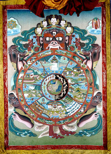 wheel of samsara thanka